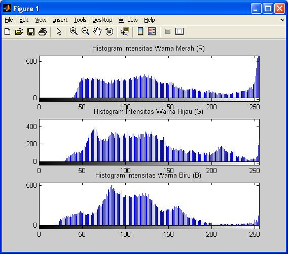 matlab tutorial for beginners with examples pdf