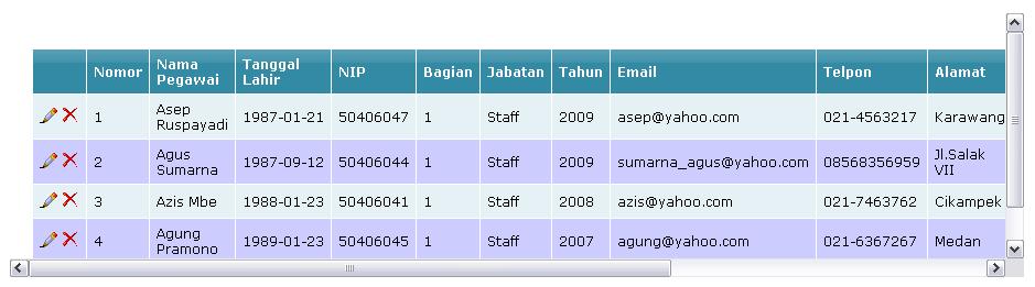 Modul belajar gwe membuat frame tabel html dan php for Table th overflow