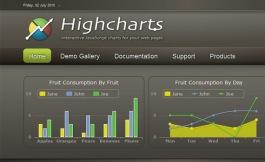 highcharts-ri32